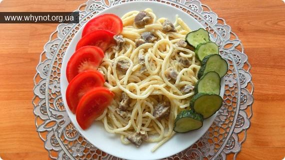 Кулинария: Спагетти с куриными желудками тушеными в сметане